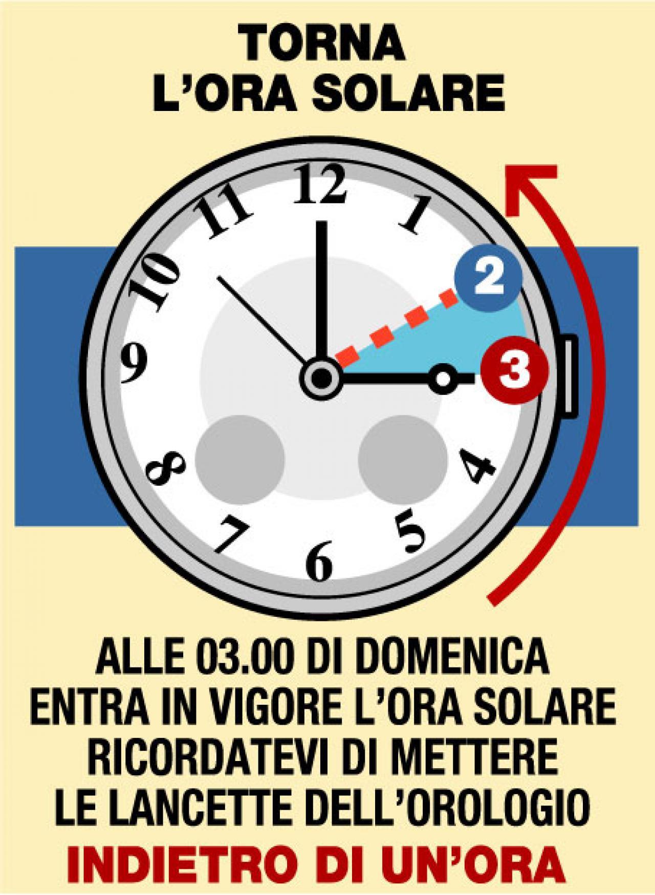 Torna l 39 ora solare domenica 30 ottobre lancette indietro for Ora solare 2016