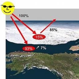 La quantit� di energia riflessa � maggiore in un mondo pi�...nevoso