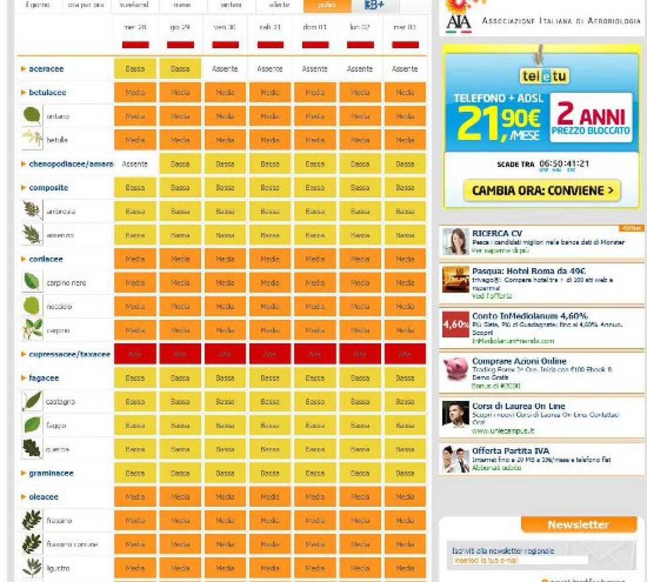 Calendario Pollini Allergie.Uno Screenshot Della Nostra Sezione Interamente Dedicata Ai