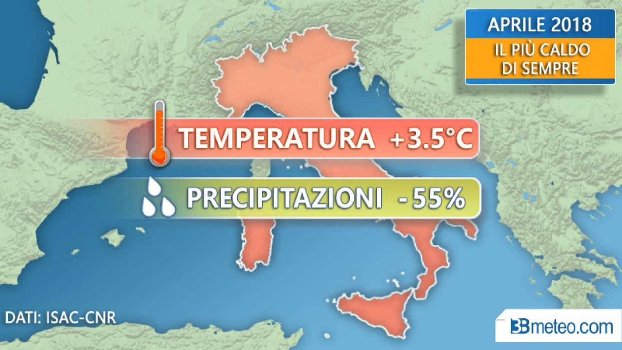 CLIMA - APRILE 2018 record di CALDO in Italia. Tutti i dati.