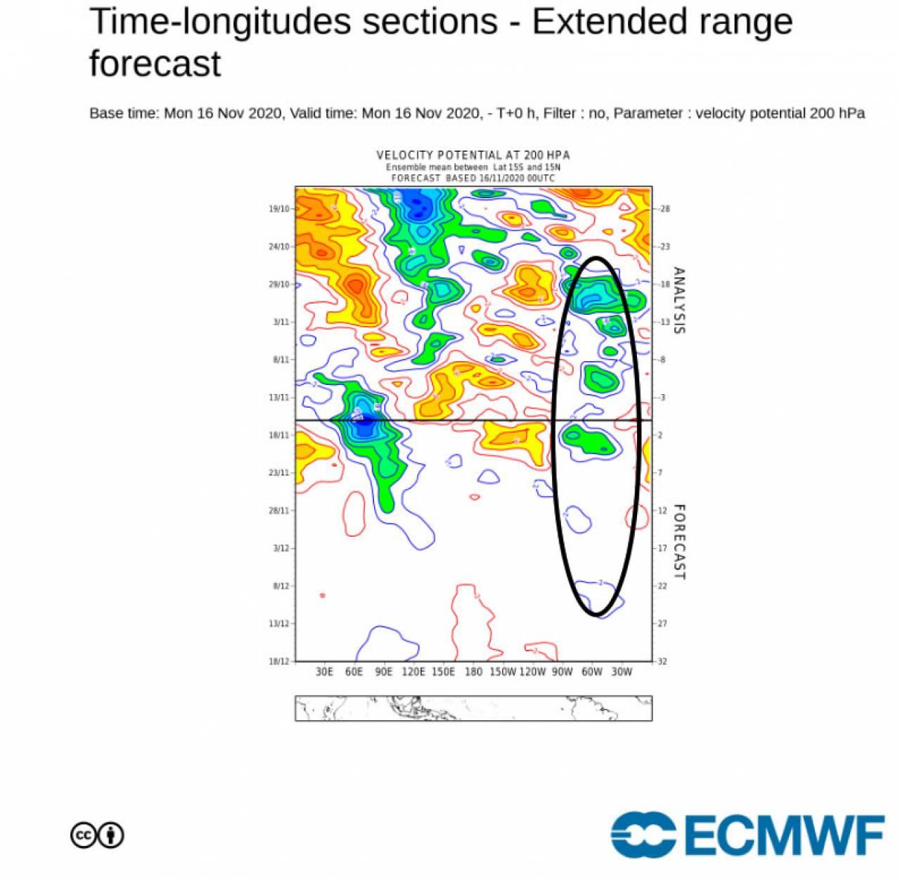 condizioni favorevoli per lo sviluppo ciclonico secondo ecmwf per tutto novembre
