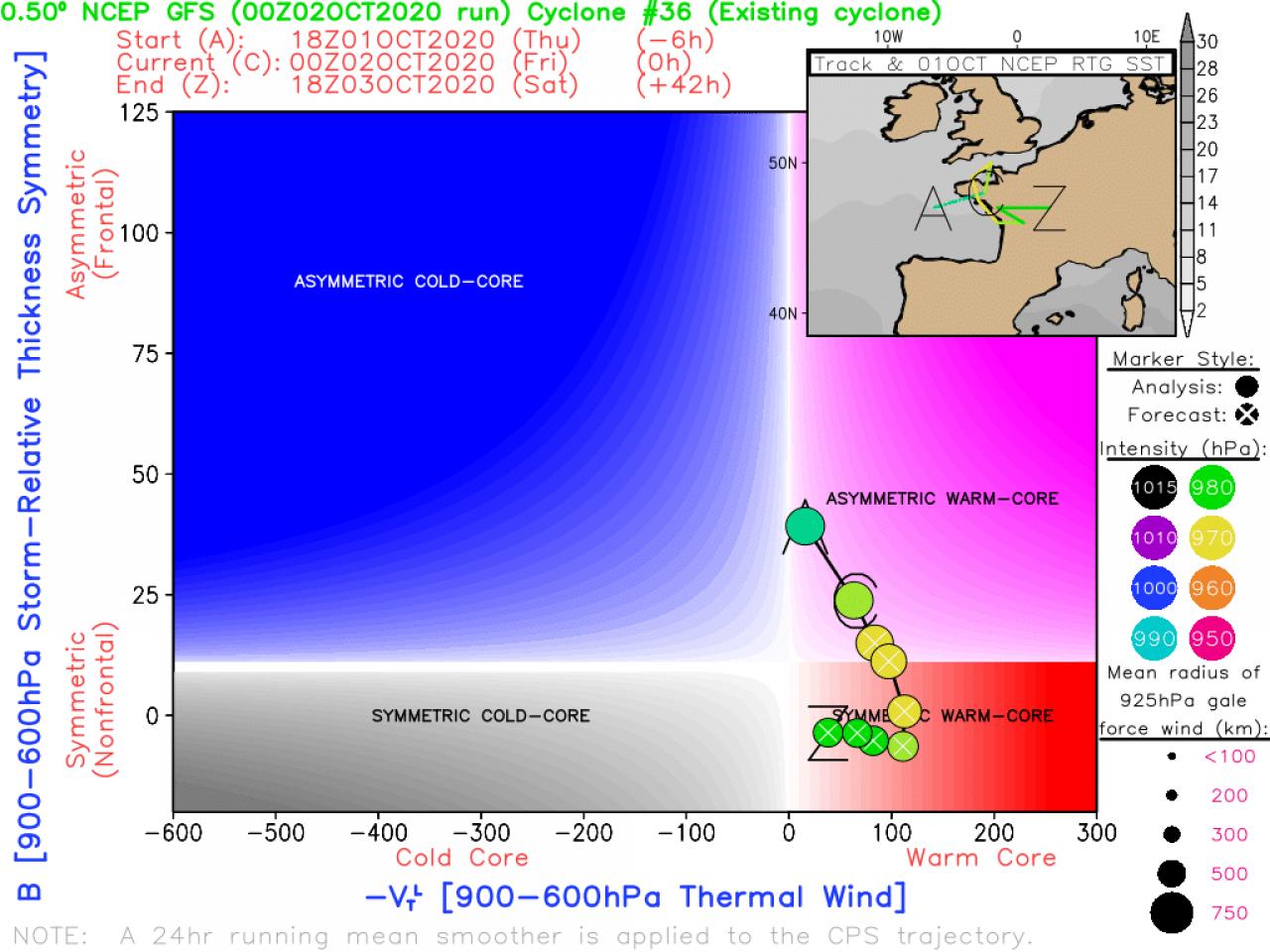 diagramma che evidenzia l'evoluzione del ciclone a cuore caldo