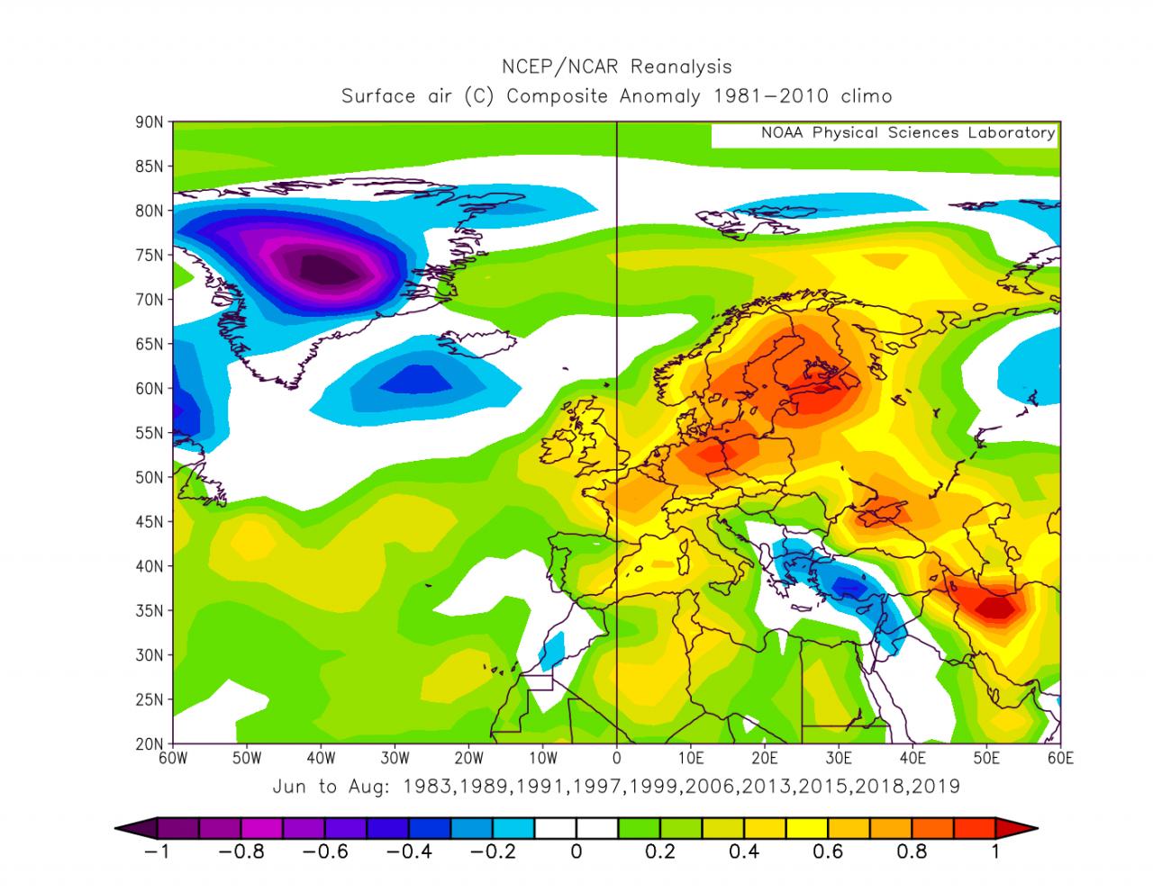 estate, scenario temperature secondo analogie