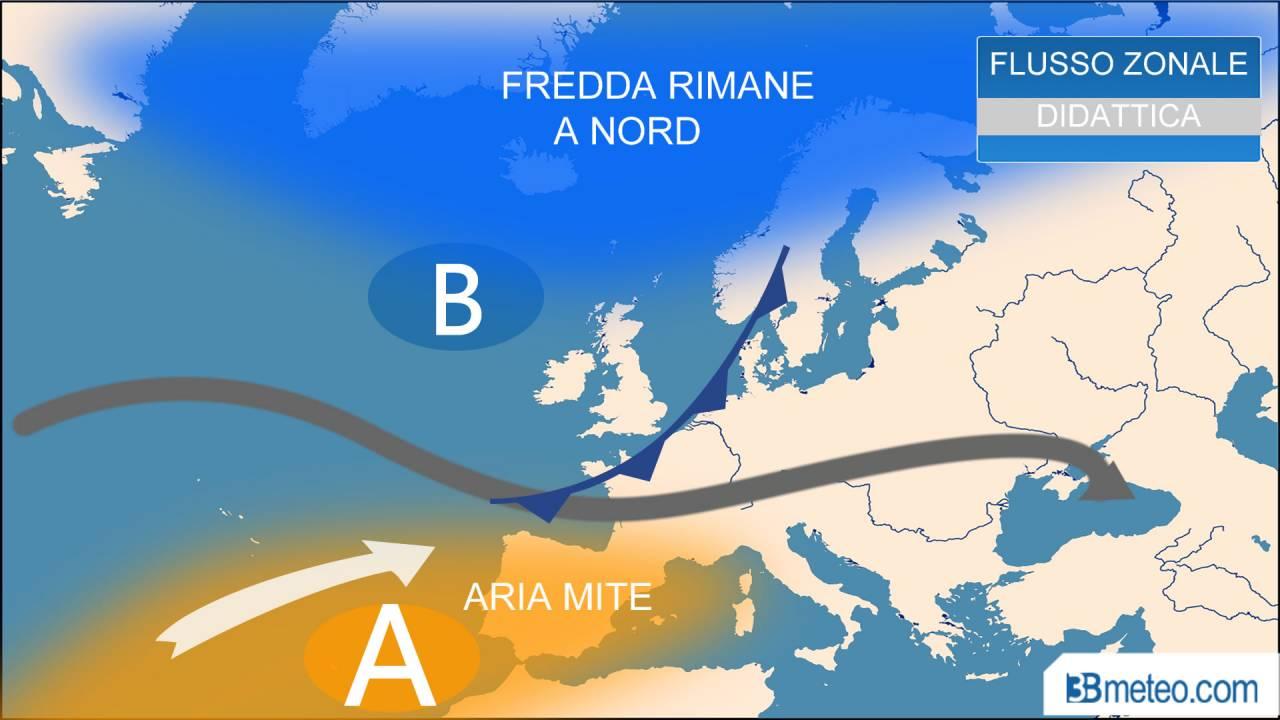 flusso zonale, prevale il clima mite