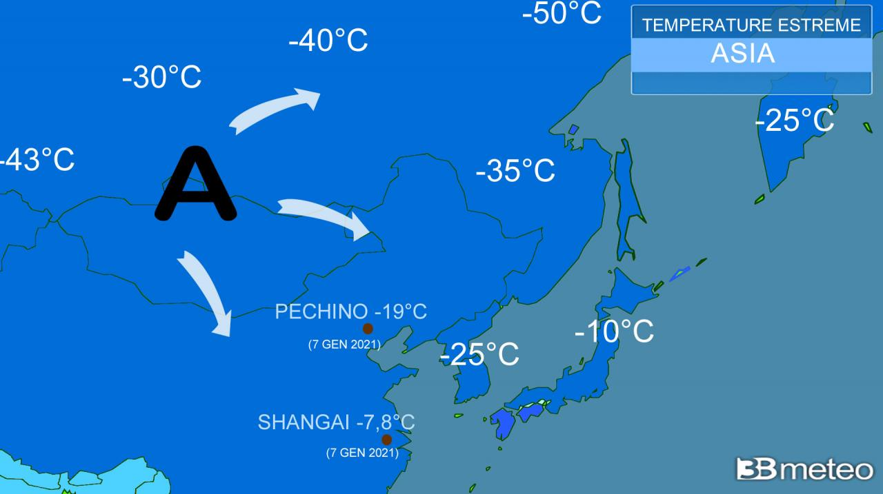 gelo e neve in Asia