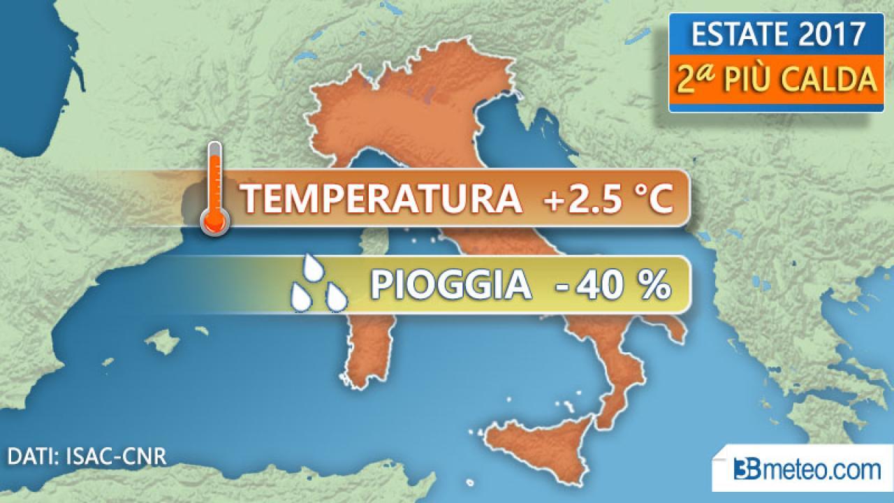 CLIMA ITALIA - Tutti i dati della CALDISSIMA ESTATE 2017