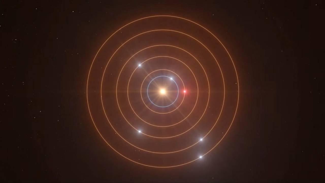 Il sistema stellare Toy-178