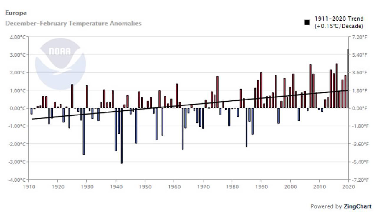 inverno 2019-20 il più caldo (fonte noaa)