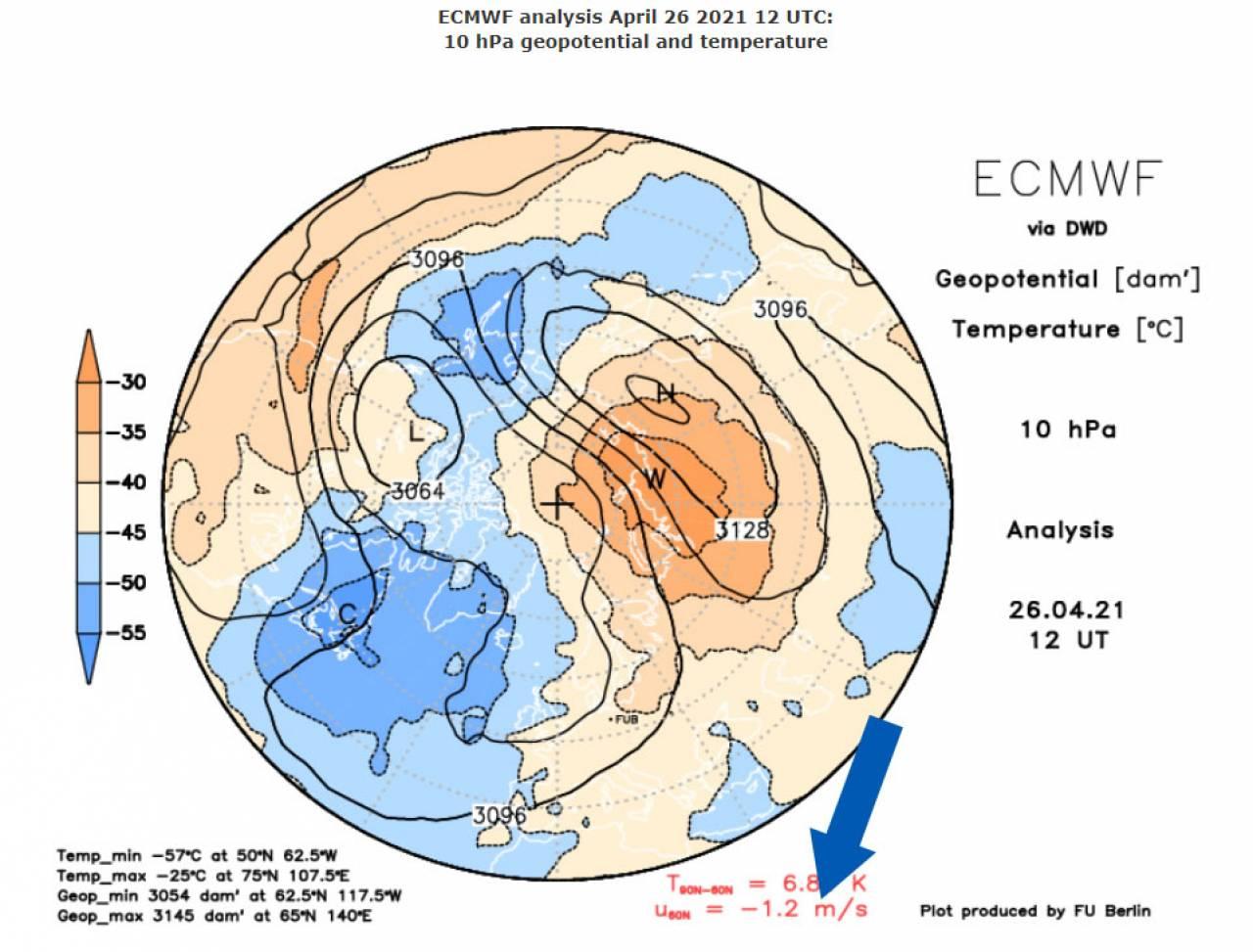 inversione dei venti a 10 hPa secondo Ecmwf