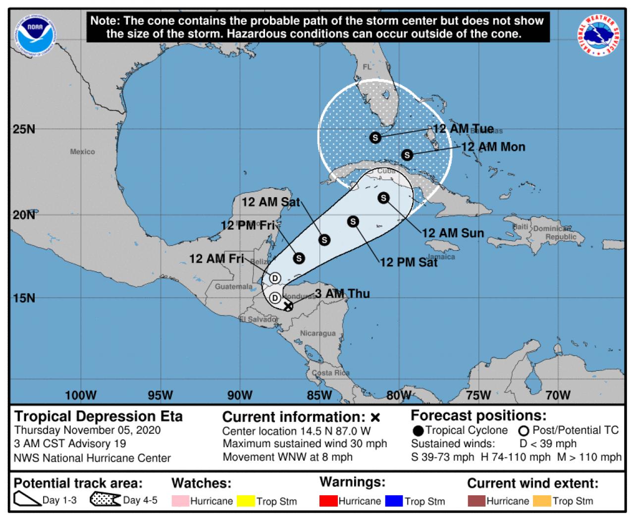 La rotta prevista di Eta (Fonte: National Hurricane Service)