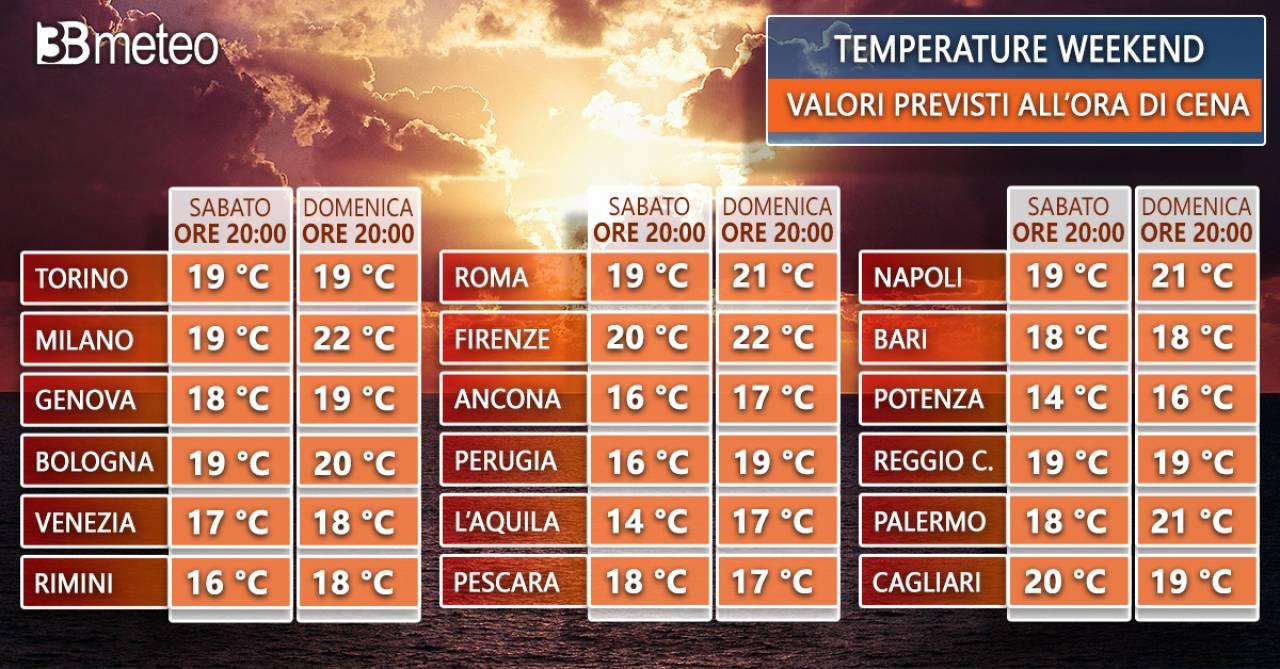 Le temperature attese nel weekend all'ora di cena nelle principali città italiane