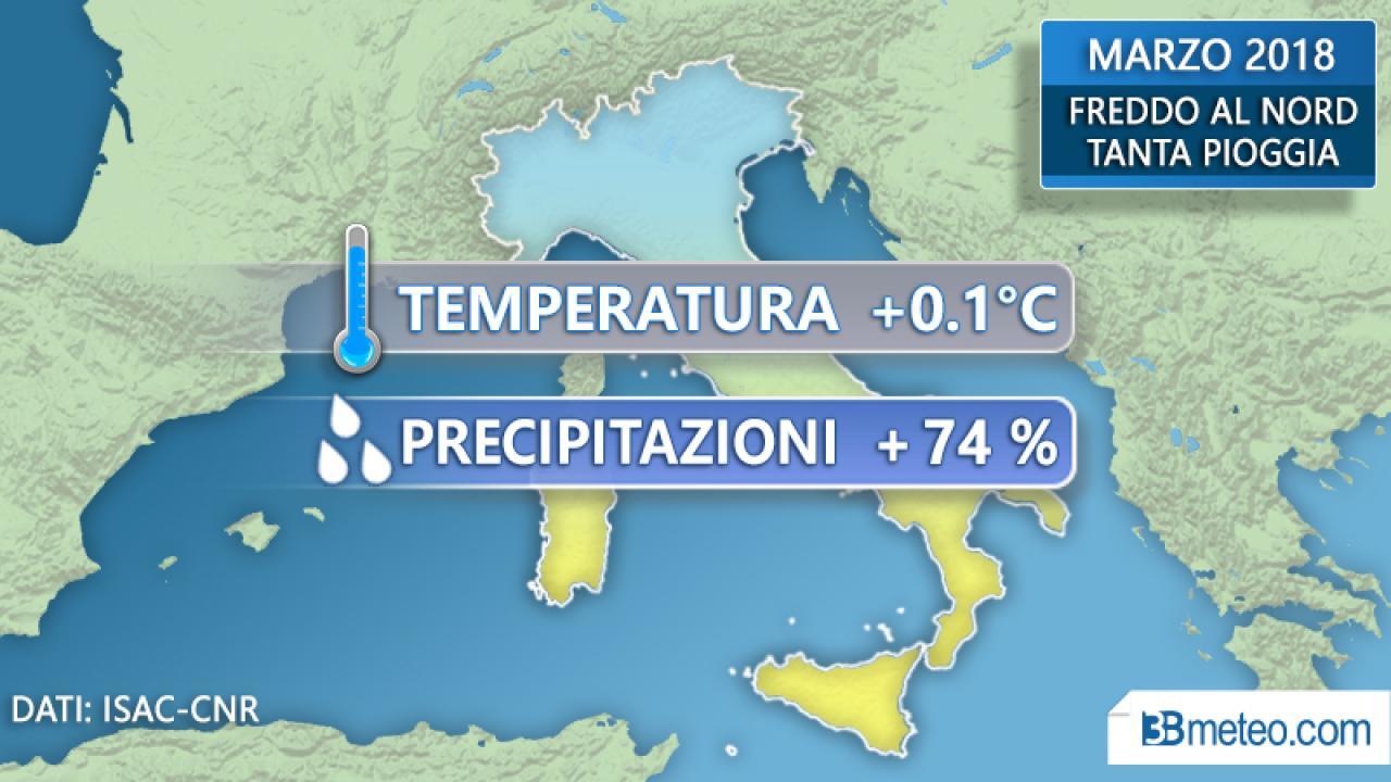 CLIMA ITALIA - Marzo 2018: tanta PIOGGIA ovunque, FREDDO al Nord