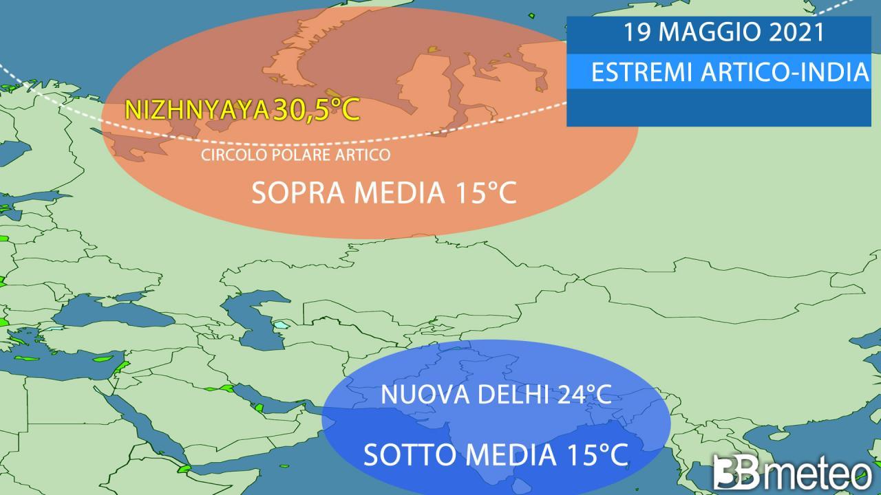 più caldo sul Circolo Polare Artico che in India