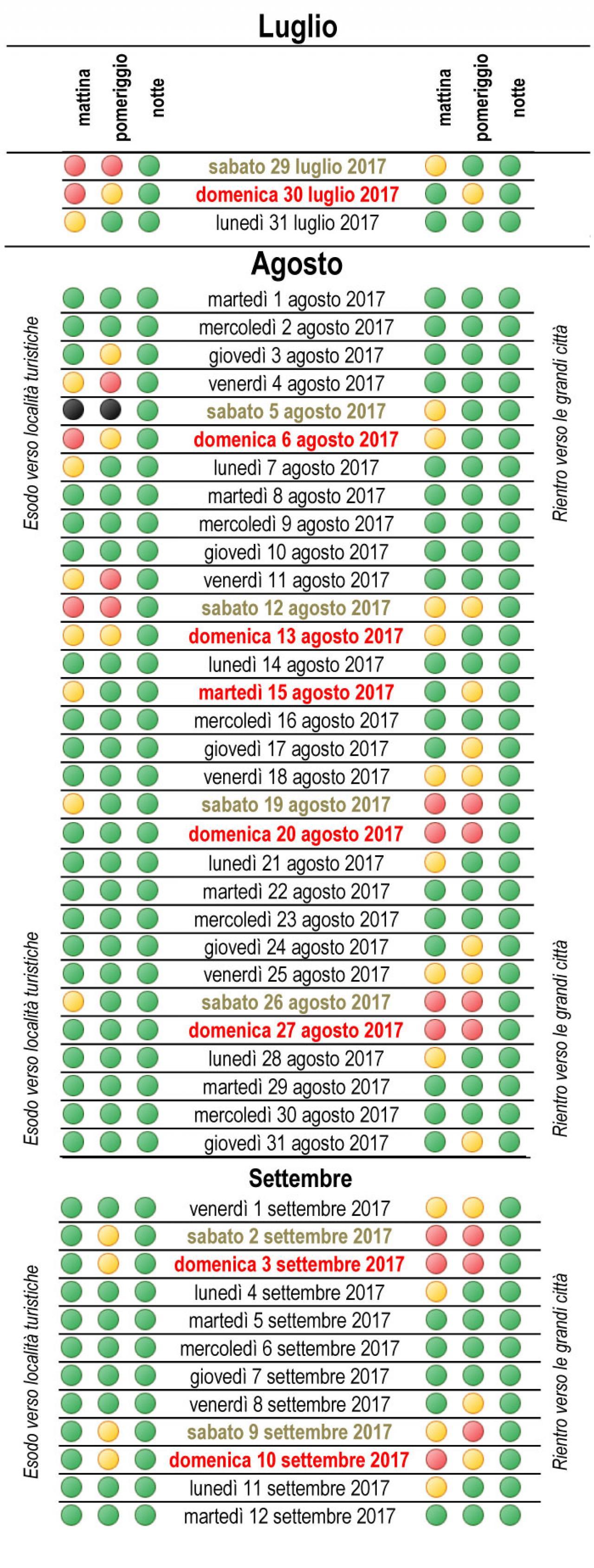 Calendario Traffico Autostrade.Traffico Al Via Il Weekend Peggiore Dell Estate Da Bollino