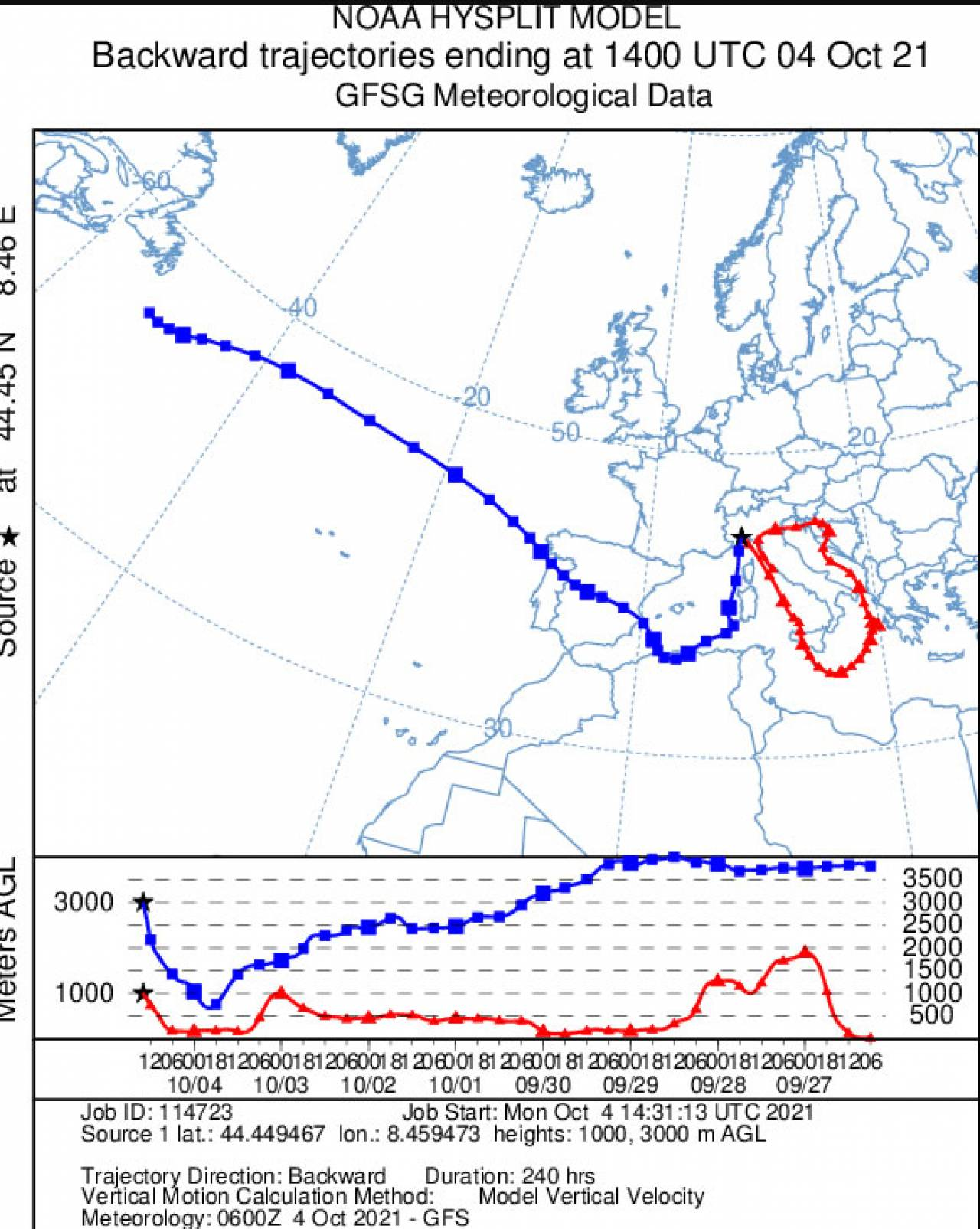 provenienza della massa d'aria secondo l'Hysplit (ready.noaa.gov/HYSPLIT.php)