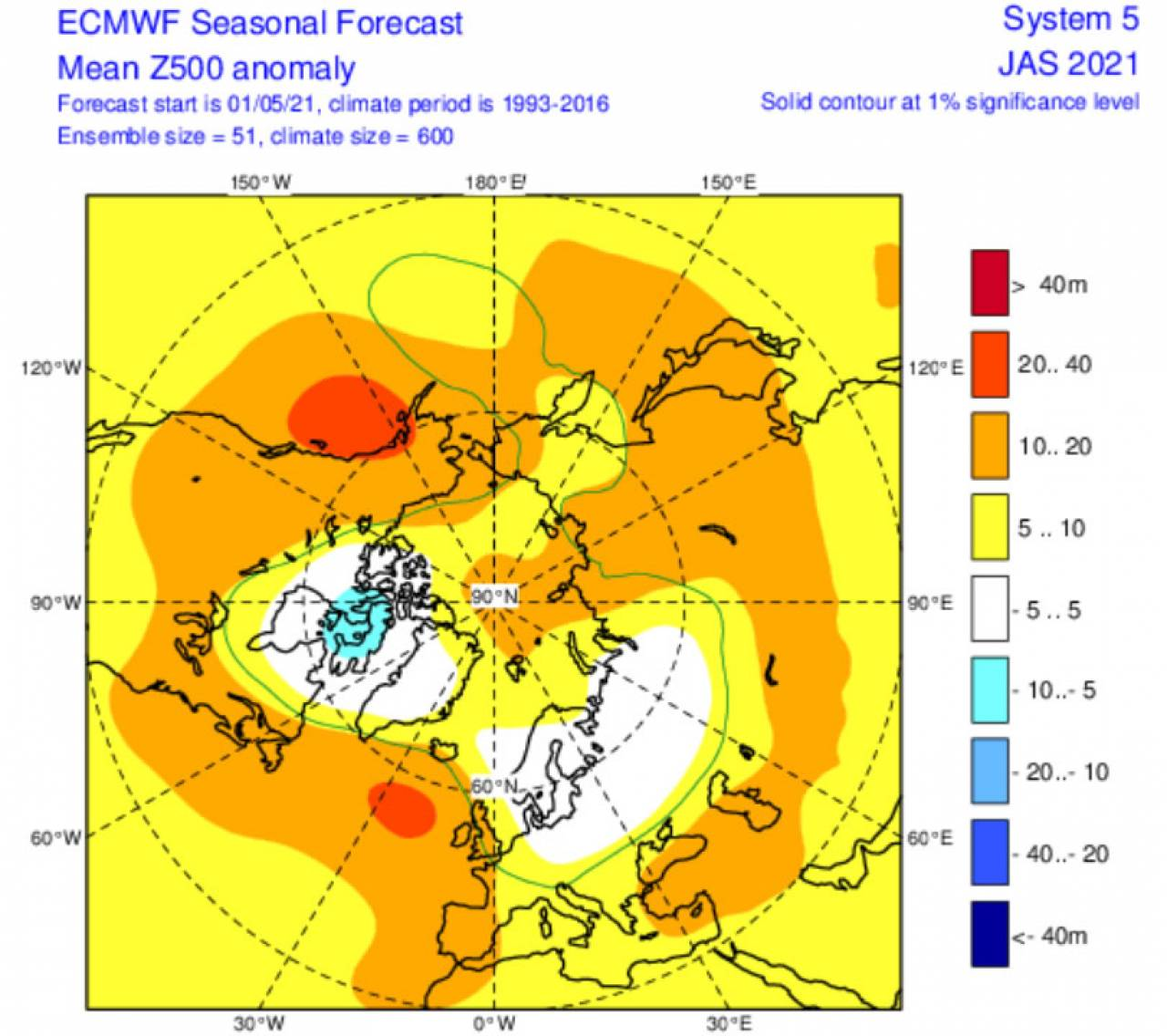 scenario luglio-settembre secondo Ecmwf previsto però a maggio