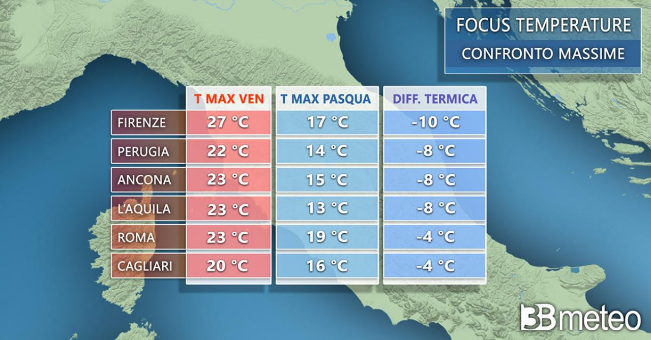 Temperature in calo, il confronto con le massime tra venerdì e Pasqua - CENTRO