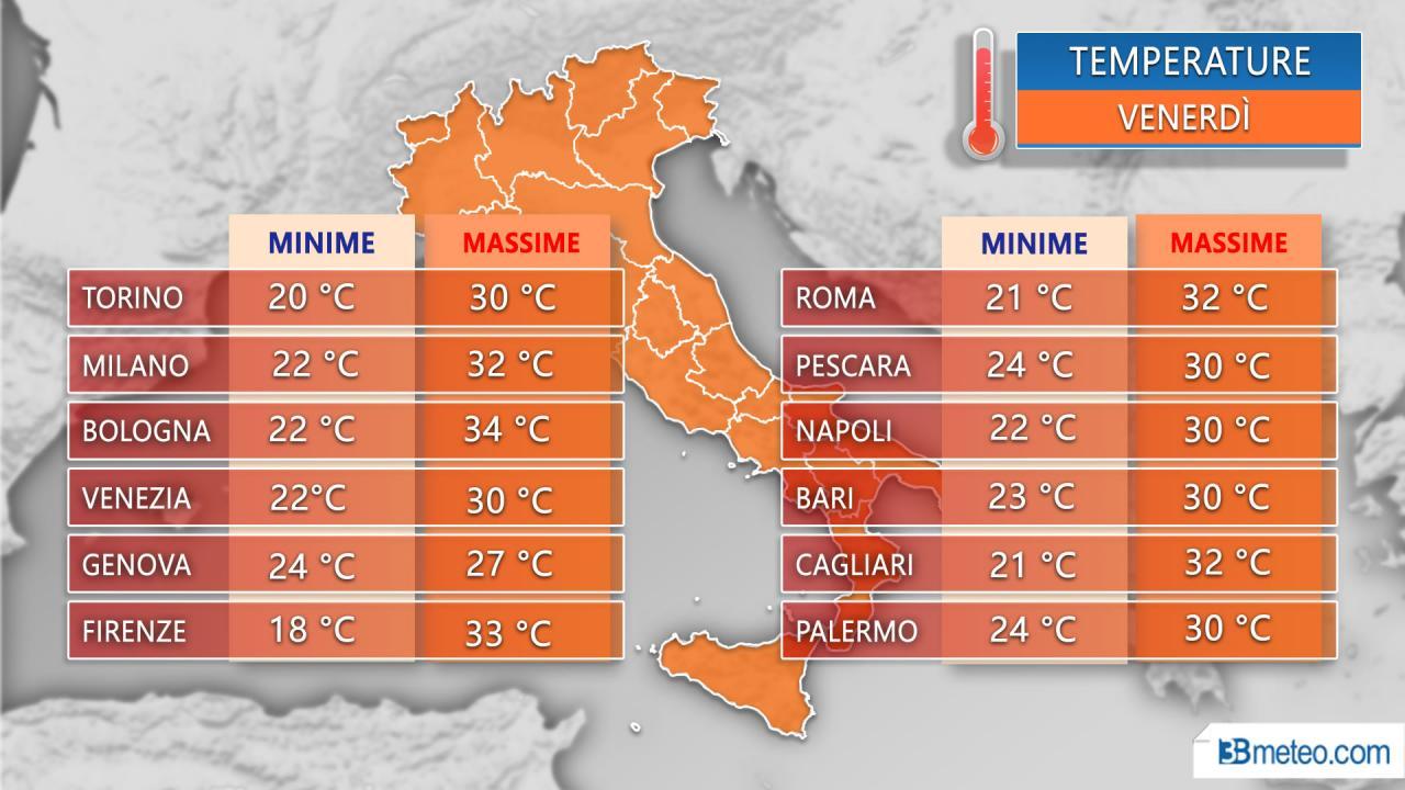 Meteo Italia. Riecco il caldo in settimana, temperature attese e durata