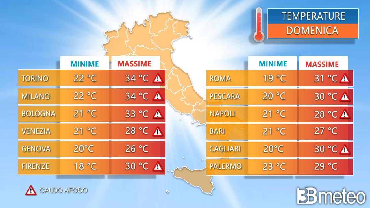 Temperature massime domenica principali città