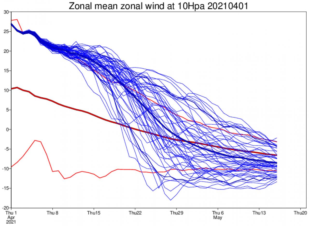 vortice polare stratosferico ancora piuttosto attivo e forte