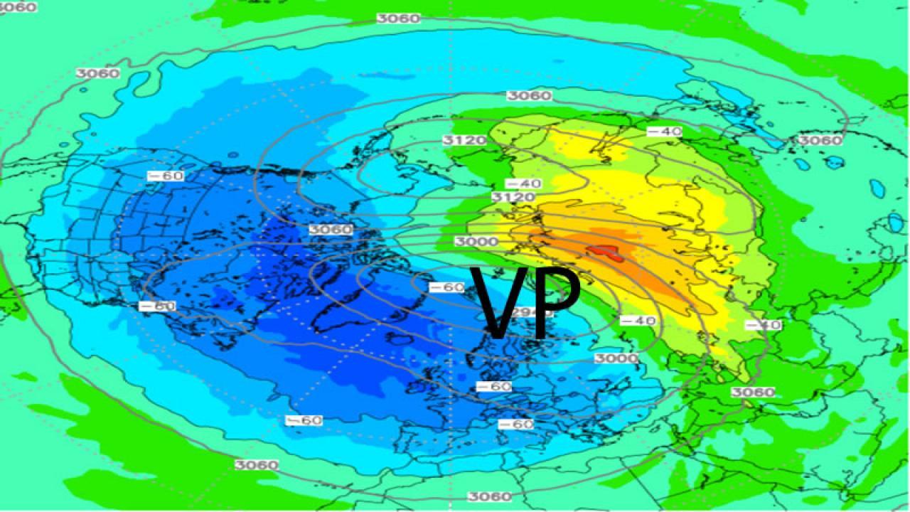 vortice polare stratosferico inizio febbraio