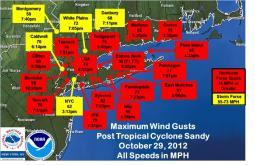 Venti generati da Sandy