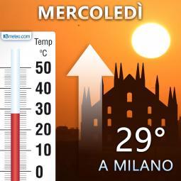 A Milano punte vicine ai 30°C mercoledì!