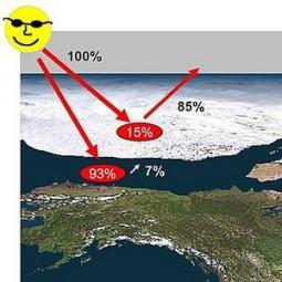 La quantità di energia riflessa è maggiore in un mondo più...nevoso