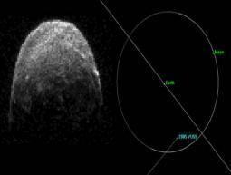 L\'immagine radar e la traiettoria dell\'asteroide 2005 YU55 (fonte: NASA/JPL-Caltech)