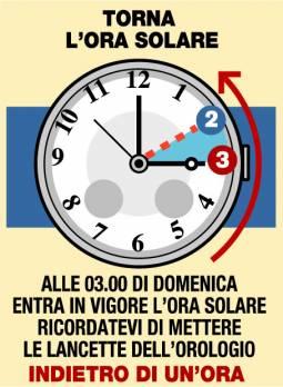 Domenica torna l'ora solare