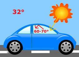 prove e conseguenze del riscaldamento globale di origine antropica - Pagina 7 Gli-effetti-causati-dal-sole-su-un-auto-chiusa-3bmeteo-60004