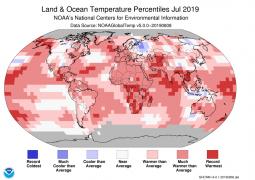 Clima, Luglio 2019 rovente: il più caldo degli ultimi 140