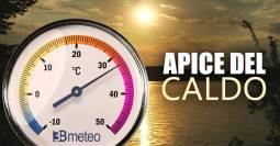 APICE DEL CALDO AFRICANO al Centrosud con punte over 34-35°C
