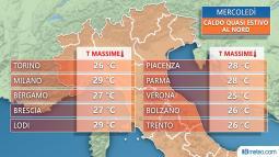 NORD: mercoledì CALDO ANOMALO, punte oltre 28-29°C. Ma attenzione ai VENTI FORTI sulle Alpi