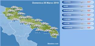 Nuova ondata di maltempo sulla Puglia con piogge abbondanti!