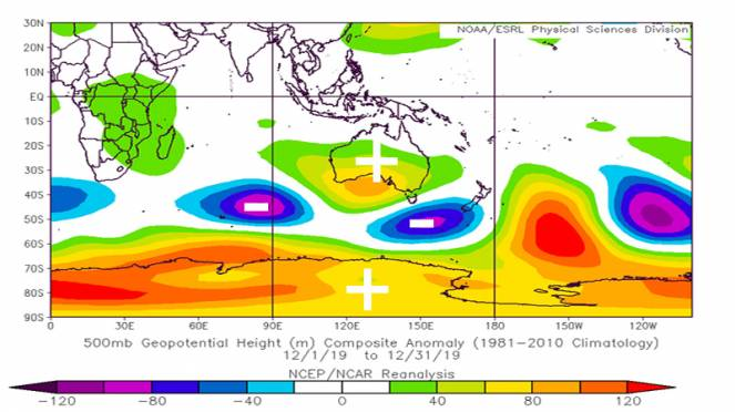 anomalie geopotenziale a 500 hPa emisfero sud