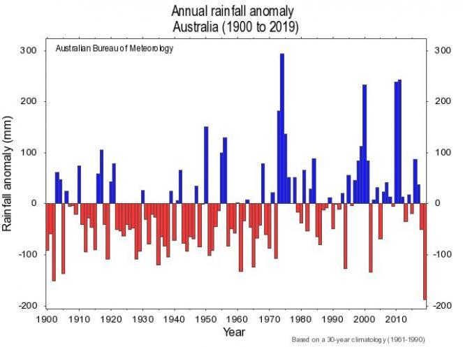 anomalie precipitazioni in Australia, fonte Australian Bureau of Meteorology