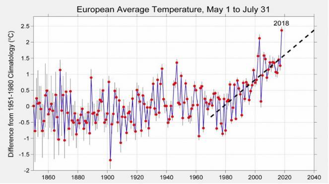 anomalie temperature Europa maggio-luglio (fonte Robert Rohde/Berkeley Earth)