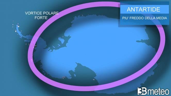 Antartide più freddo della media