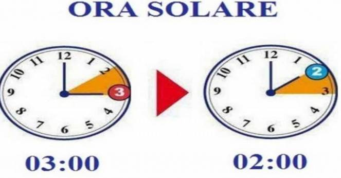 Arriva l'ora solare a fine ottobre