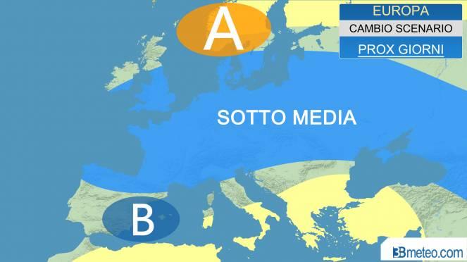 cambio scenario in Europa