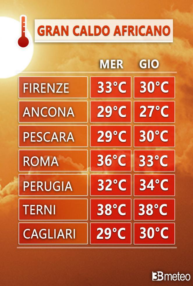 Centro Italia: le temperature massime previste tra mercoledì e giovedì