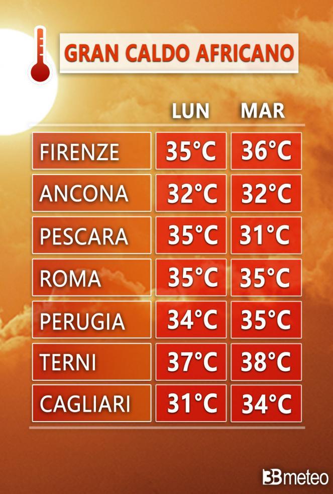 Centro: temperature previste su alcune città lunedì e martedì