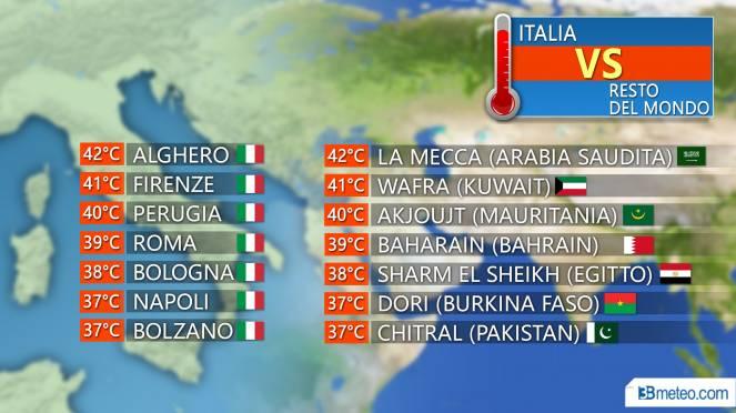 temperature italia, africa