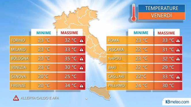 Dettaglio temperature in città per venerdì