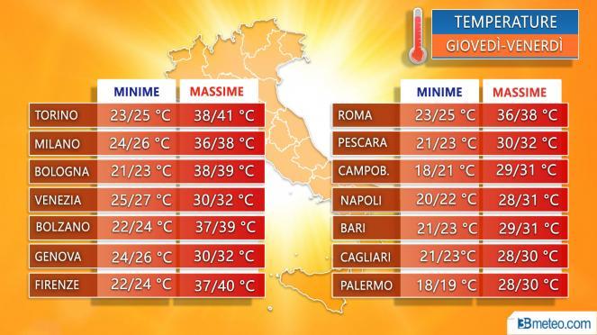 Focus temperature tra giovedì e venerdì nelle principali città