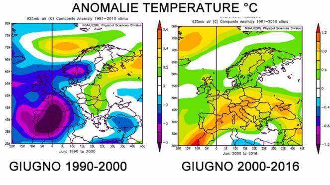 giugno anni 90 a confronto con giugno anni 2000