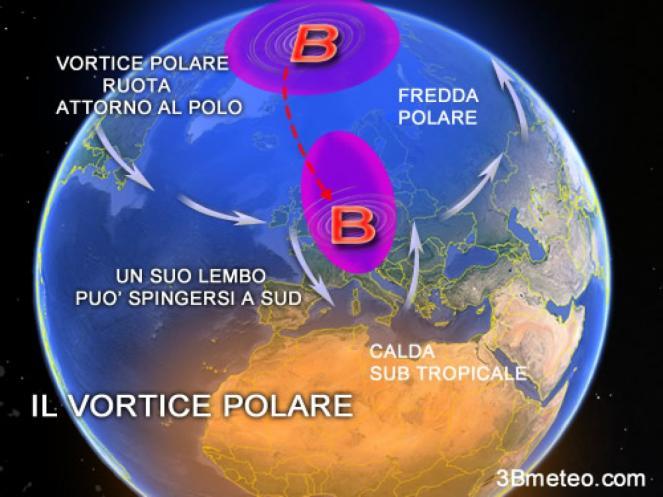 il vortice polare