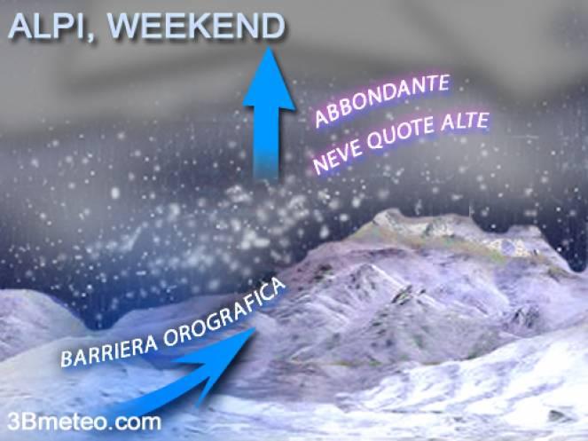 importanti nevicate sulle Alpi a quote alte