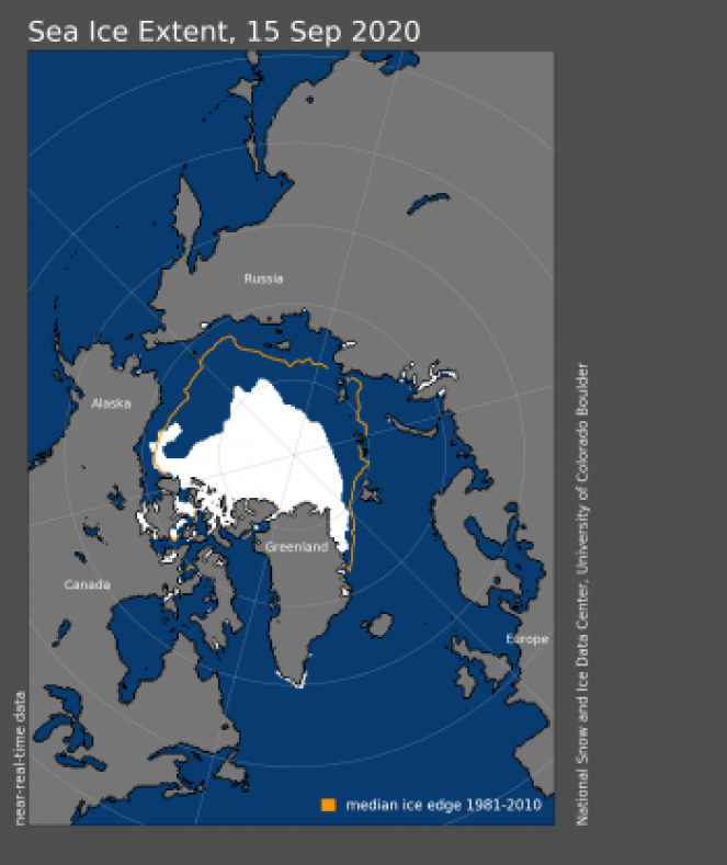 L'estensione del ghiaccio marino artico al 15 settembre 2020. La linea arancione mostra l'estensione media dal 1981 al 2010 per quel giorno